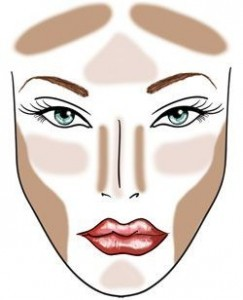 makeuptutorial-contouren