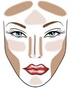 Gezicht contouren. makeuptutorial